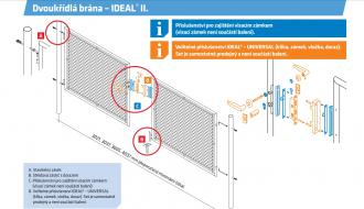 BRÁNA IDEAL® (ZN+PVC)